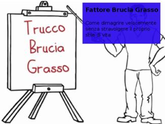 Fattore Brucia Grasso